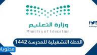 الخطة التشغيلية للمدرسة 1442 في المملكة العربية السعودية
