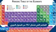 العناصر التي تشكل 75% من الجدول الدوري