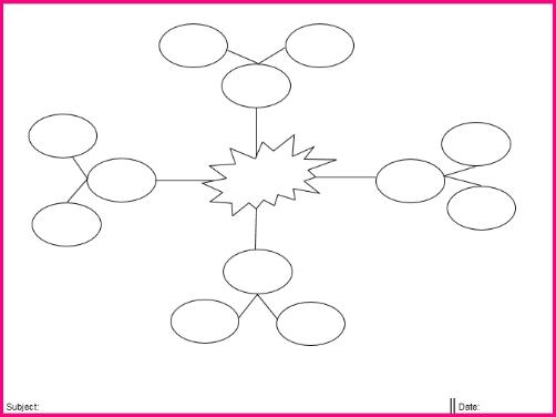 خريطة ذهنية بسيطة فارغة