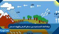 حركة الماء المستمرة بين سطح الأرض والهواء تسمى