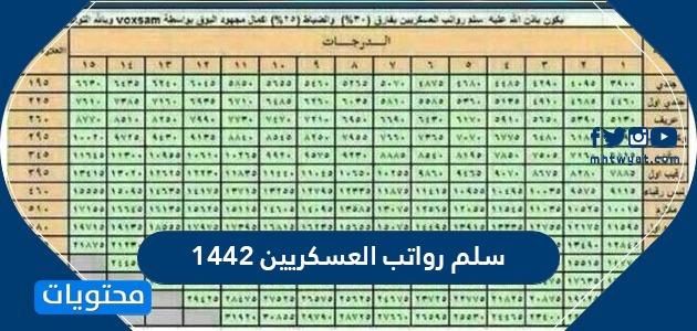 سلم رواتب العسكريين 1442 مع البدلات في السعودية موقع محتويات