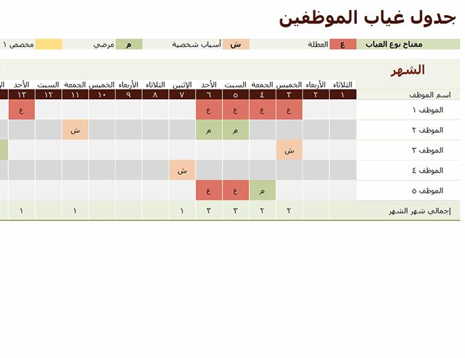 جدول غياب الموظفين