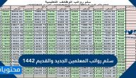 سلم رواتب المعلمين الجديد والقديم 1442 وحاسبة سلم رواتب المعلمين والمعلمات