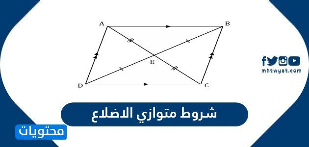 شروط متوازي الاضلاع وطريقة حساب مساحته بالأمثلة المحلولة