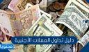 للمبتدئين … دليل تداول العملات الأجنبية من الصفر
