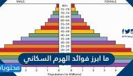 ما ابرز فوائد الهرم السكاني
