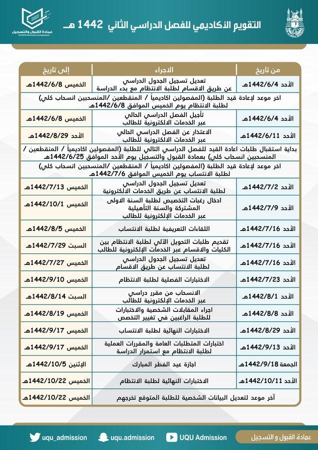 مواعيد التسجيل في الجامعات 1440 5