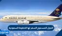 الدول المسموح السفر لها الخطوط السعودية 2021 / 1442