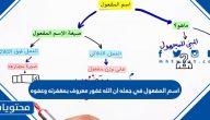 اسم المفعول في جمله ان الله غفور معروف بمغفرته وعفوه